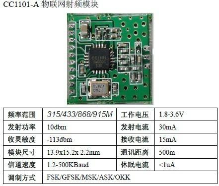 CC1101无线模块 1
