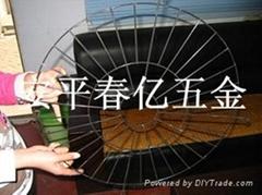 風機防護罩