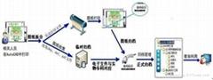 电子图档管理系统