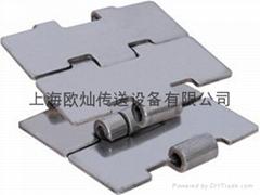 不鏽鋼輸送鏈板