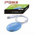 ps hub for ps3