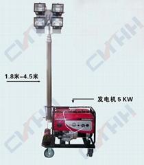 SFD6000A型全方位自动升降泛光工作灯