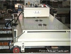 紡織品印花烘乾設備