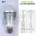 LED感应灯 2