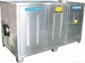 恶臭气体(工业废气)UV高效光