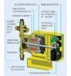 米頓羅電磁計量泵