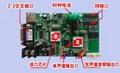 LED語音顯示屏控制卡 1