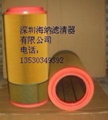 空氣濾清器C281440
