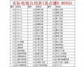 易點播E-BOX6/網絡高清播放器供應商 5