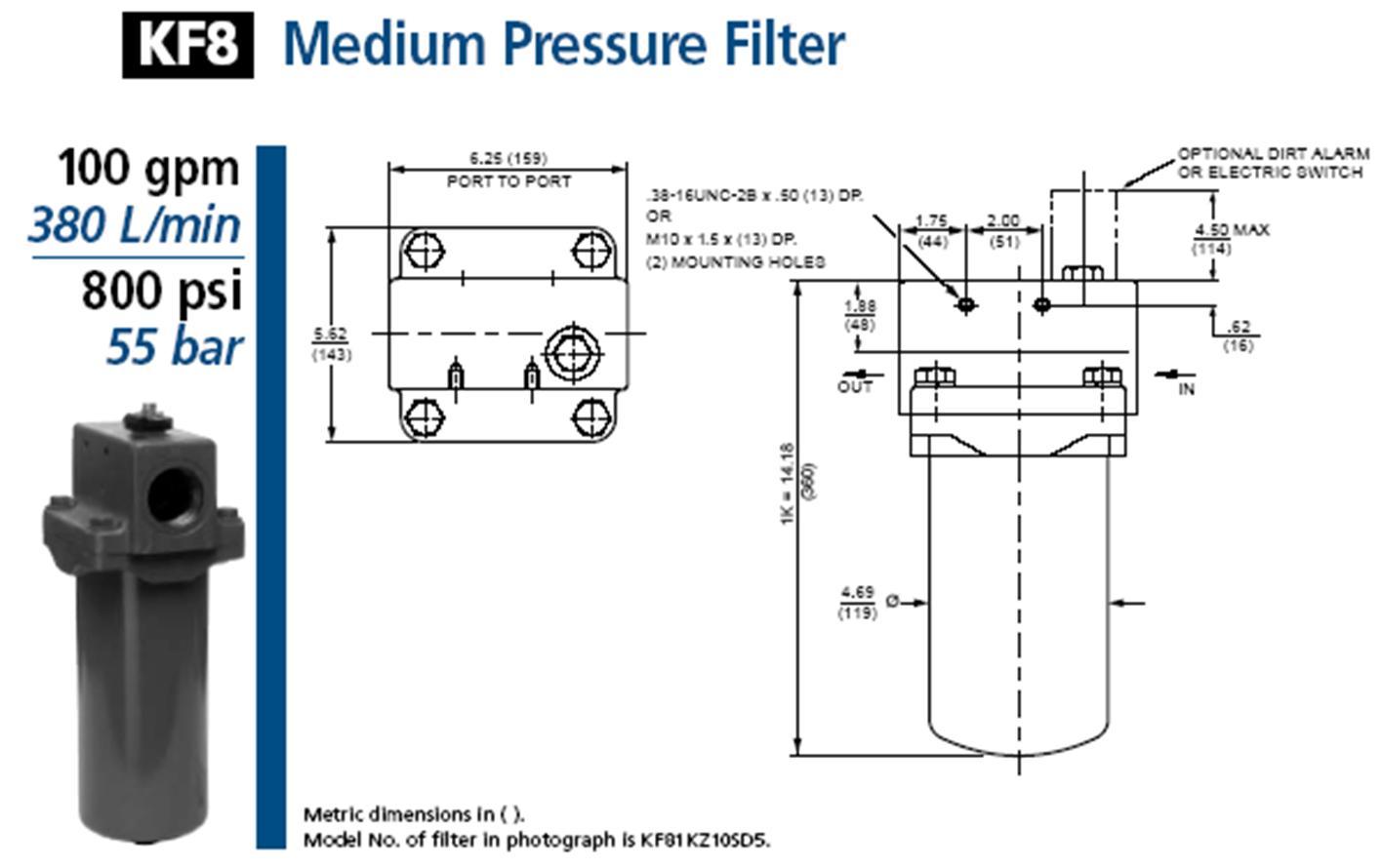 kf8 系列中压管路过滤器