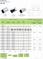 Wholesale linear bearing LB16UU LM16UU
