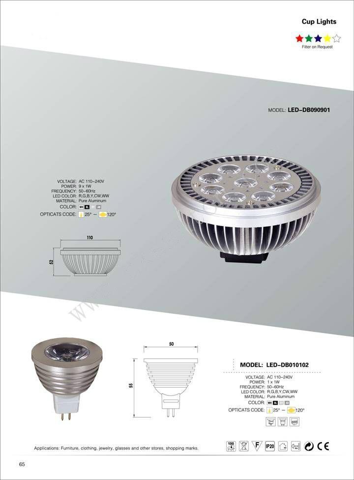 MCOB LED bulb 1