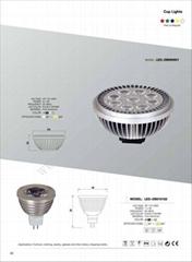 MCOB LED bulb