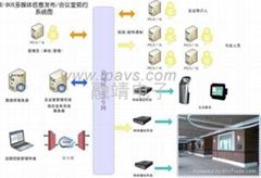 IPAVS會議室預訂系統