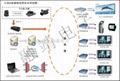 E-BOX網絡信息發布系統 1