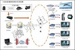 E-BOX網絡信息發布系統