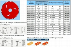 BH-A01 T.C.T Circular Saw Blade for Woodworking