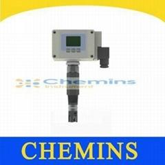 ph meter price