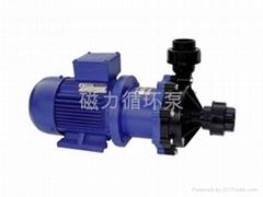 工程塑料磁力泵32CQ-15F