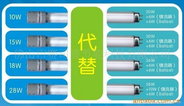 批发16W管中管节能灯 1