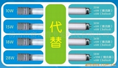 批發16W管中管節能燈