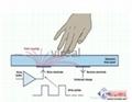 ODM電容式觸摸屏 3