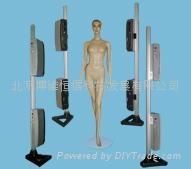 人体全身(半身)三维扫描系统
