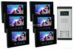 Video Intercom system Access control