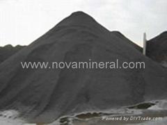 Iron ore Fines63%