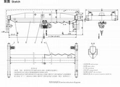 LB型防爆电动单梁起重机