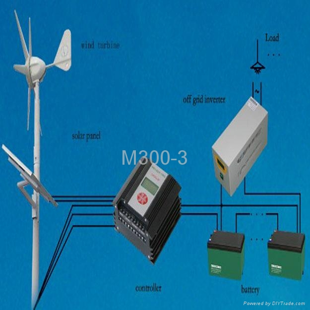 shenzhou M300 90w wind charger 3