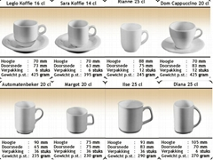 Porcelain cups&saucers,mugs,ect