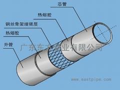 新一代钢骨架塑料复合管