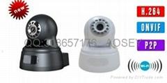 P2P网络云台摄像机