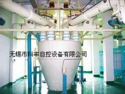 供应无锡科丰普通配料秤LCS-500/2 1
