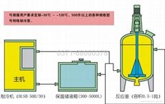 大型低温冷却液循环泵