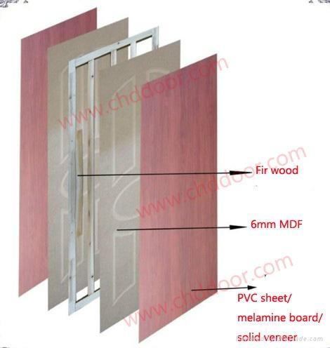 Hollow Core Door Chd Hc001 Chd Door China Manufacturer Wooden Timber Door Door