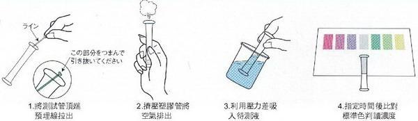快速水质环保检测 2