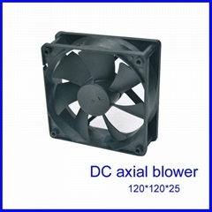 HT-12025 DC axial blower
