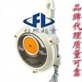 SW韩国进口弹簧平衡器