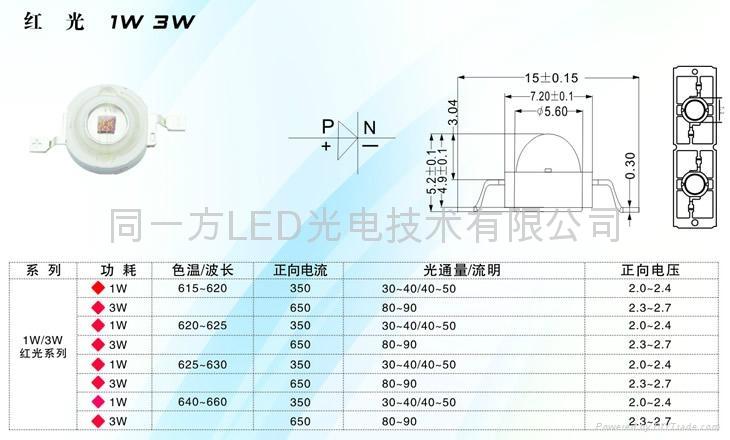 LED燈珠紅光1W大功率30MIL90-100LM 2