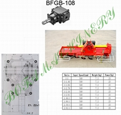 gearbox for agricultural  imlements