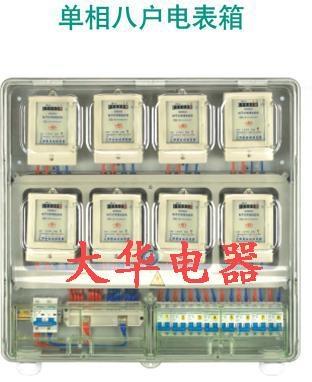 透明電表箱 1