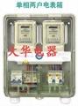 透明電表箱 4