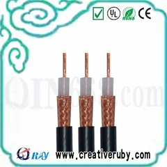 Lowest price CATV Coaxial Cable RG59