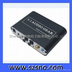 AC3/DTS 5.1 Audio Decoder SPDIF PS-3 factory retail