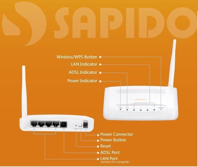 ADSL2/2+ High-Speed  Wireless Router 1