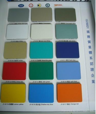 Aluminum Composite Panels 2