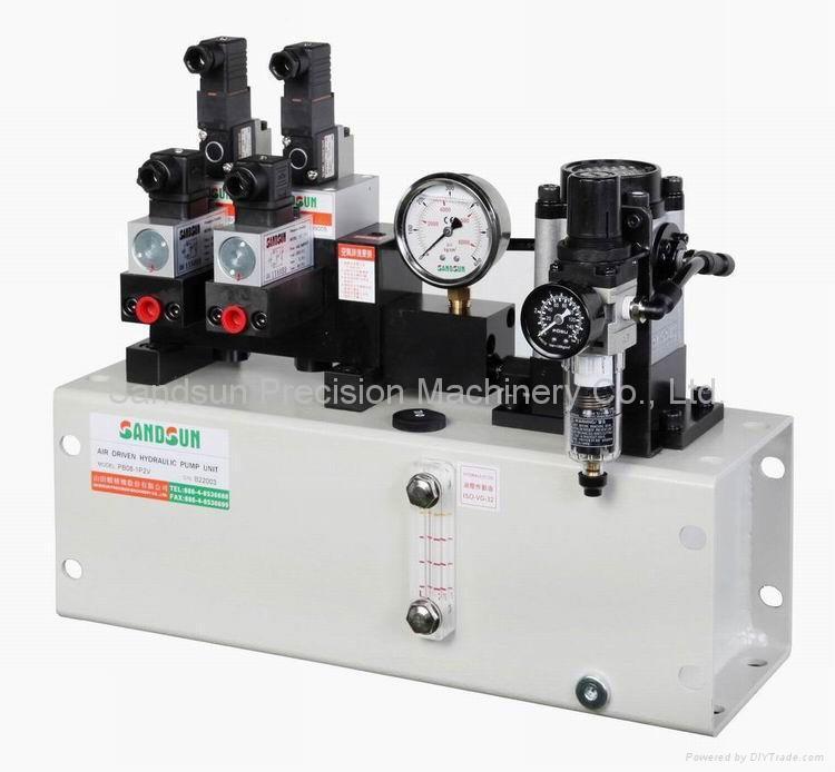 Qdcs Air Driven Hydraulic Pump Unit Pb Sandsun