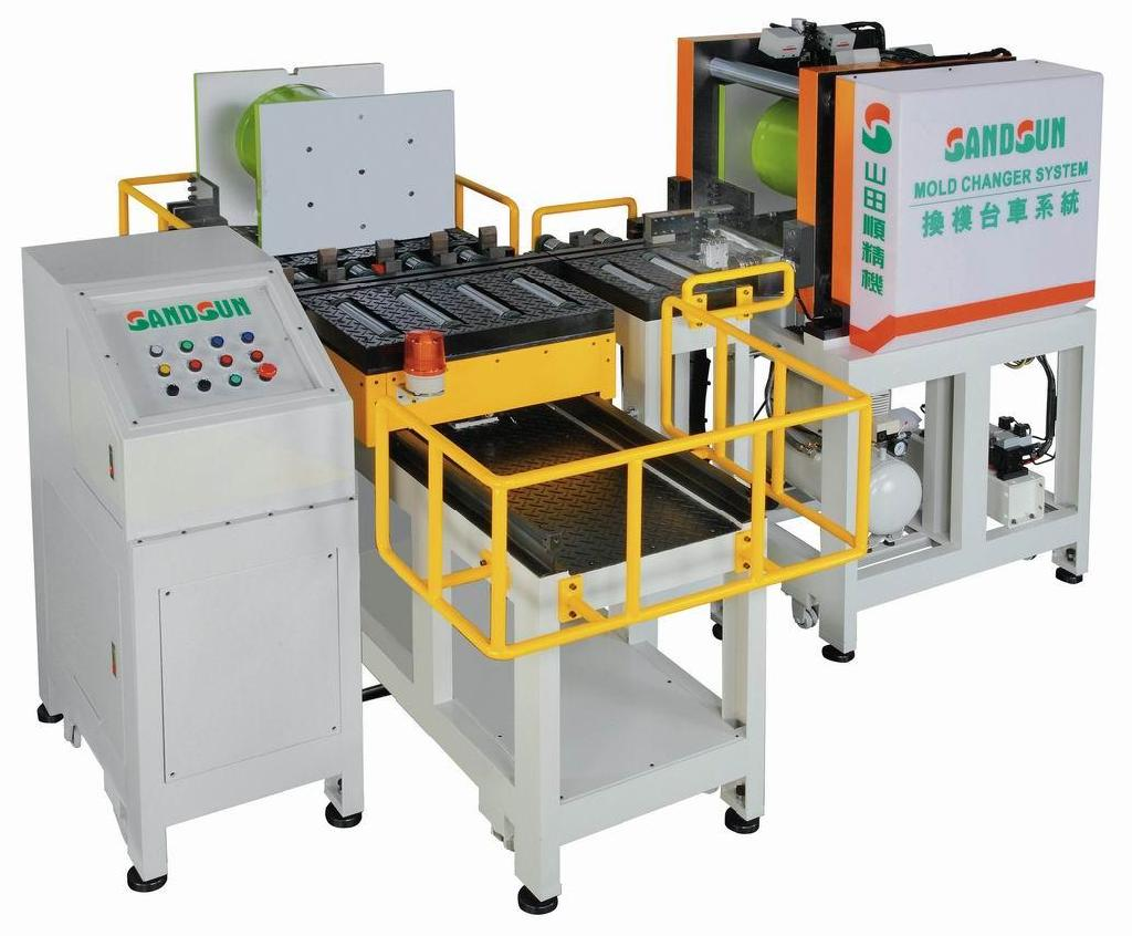 Mold Changer System For Injection Molding Machine